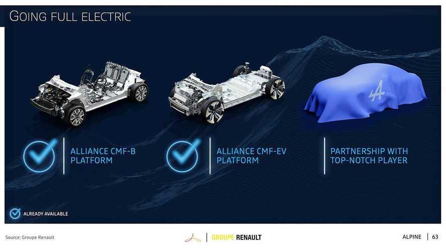 Alpine wird zur reinen Elektromarke und plant gleich drei Elektroautos