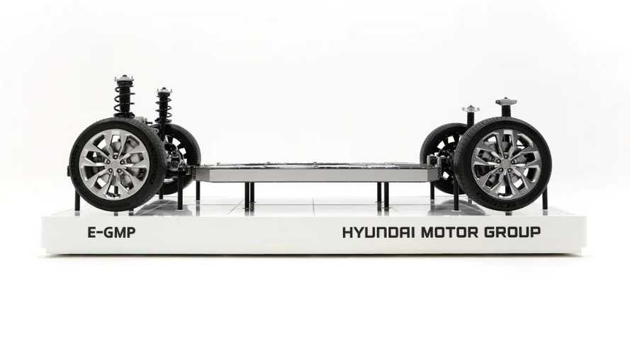 Hyundai Introduces Electric-Global Modular Platform (E-GMP)