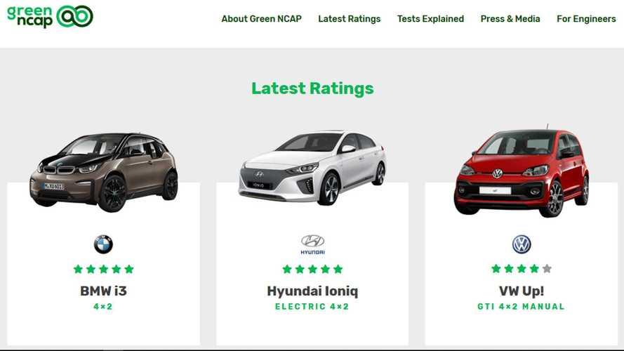 Nasce Green NCAP, valuterà la sostenibilità delle auto
