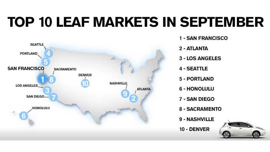 Nissan LEAF Top 10 US Sales Markets in September