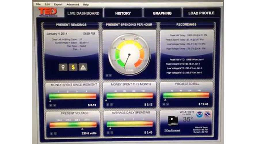 Video: Monitoring Nissan LEAF Electricity Usage With TED 5000