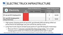 Infrastructure_alternatively-powered_trucks_January_2019-4