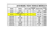 Buick Regal CARB Certification