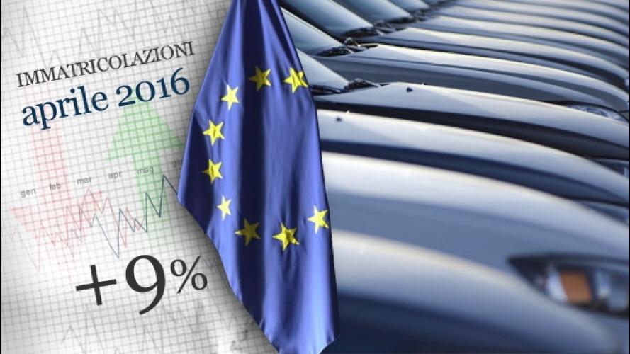 Mercato auto, l'Europa continua a crescere