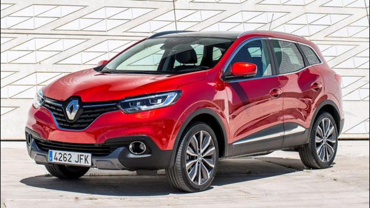 [Copertina] - Renault, un 2015 sopra la media