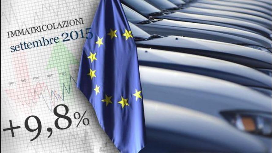 Mercato auto, a settembre continua la crescita dell'Europa