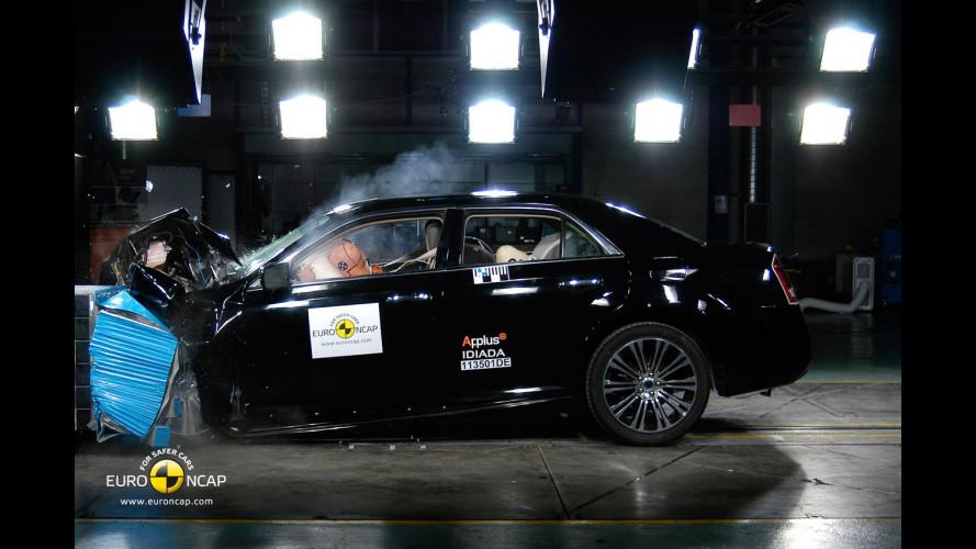 5 stelle Euro NCAP per Thema e Freemont