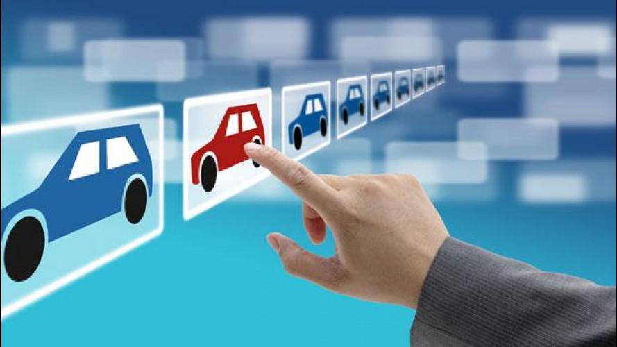Il futuro della Telematica applicata all'auto