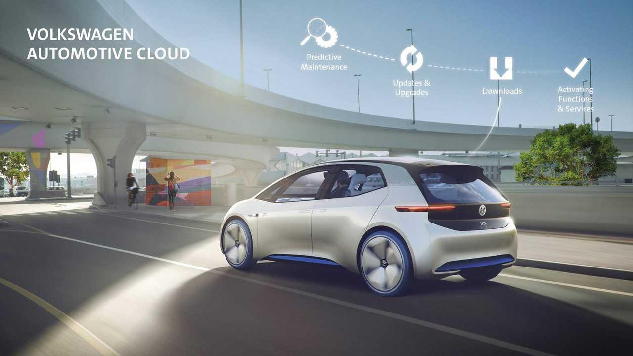Ecossistema Digital Volkswagen We