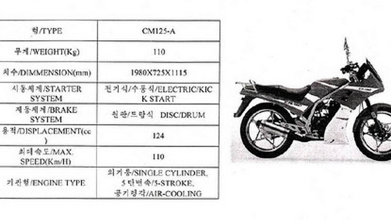 North-Korea: open for motorcycle business