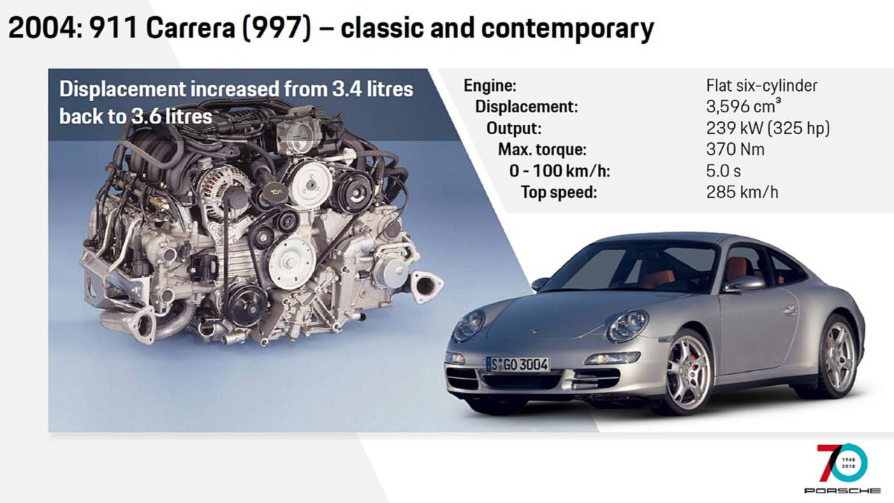 2004 997 Engine