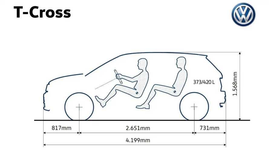 Volkswagen T-Cross (Brasil) protótipo