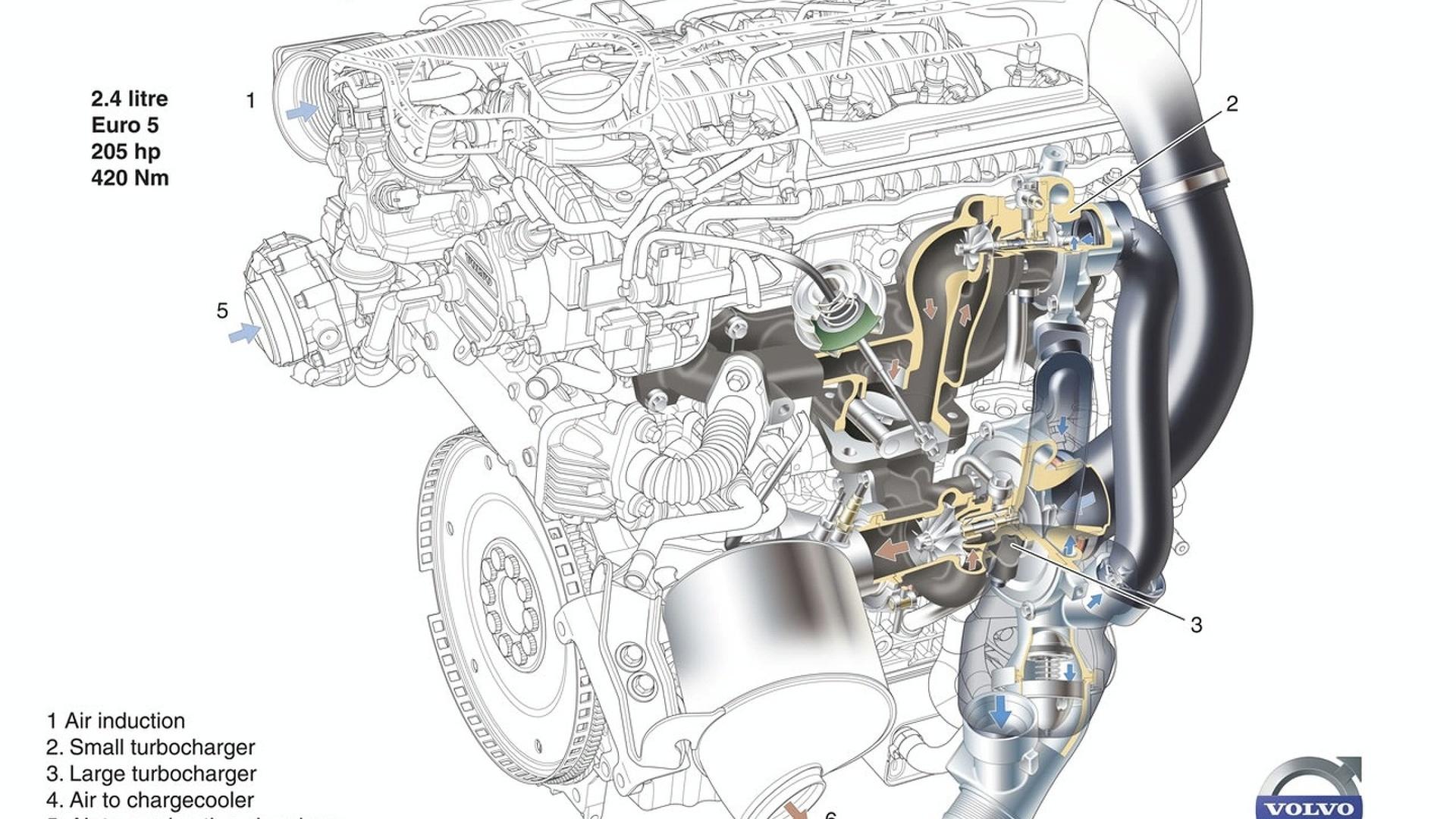 Small Diesel Engine 1 Hp