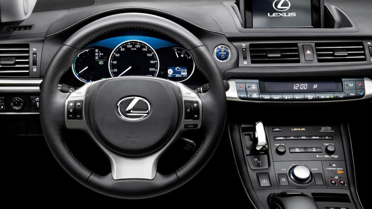 Gallery Lexus Ct 200h In Detail