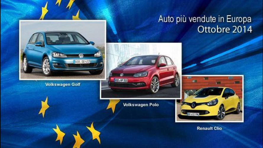 Top Ten, le auto più vendute in Europa ad ottobre