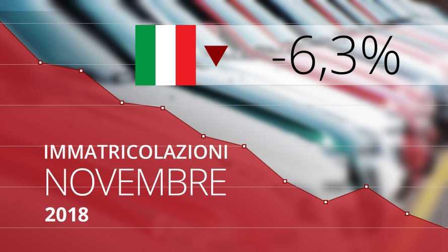 Mercato auto, l'Italia si conferma in calo