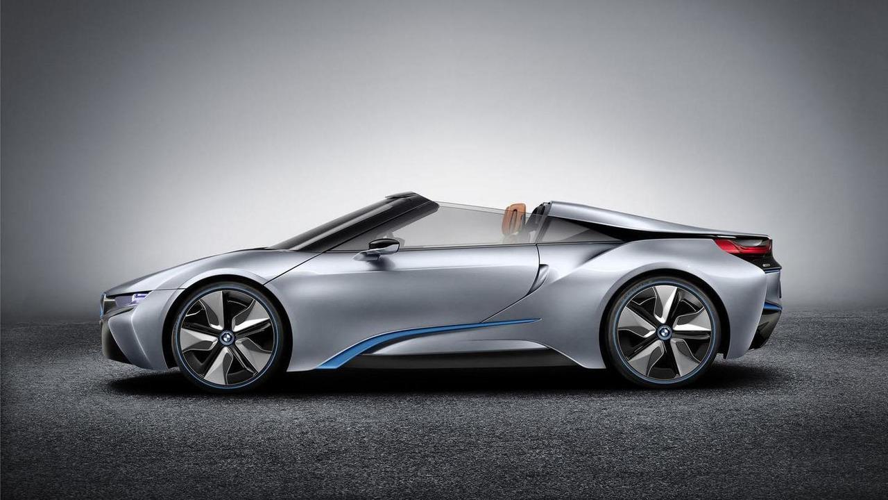 Bmw I8 Concept Spyder Motor1 Com Photos