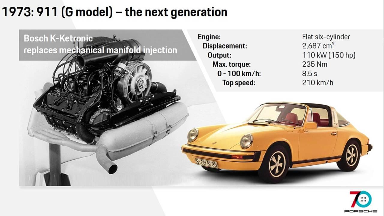 1973 G Model Engine