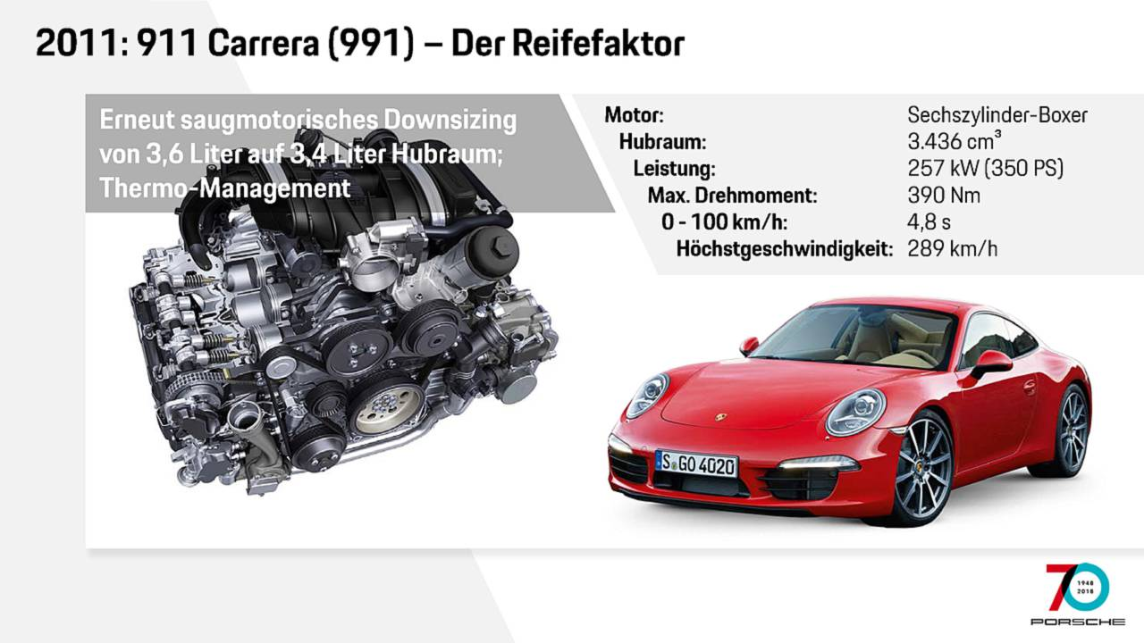 Motor 991