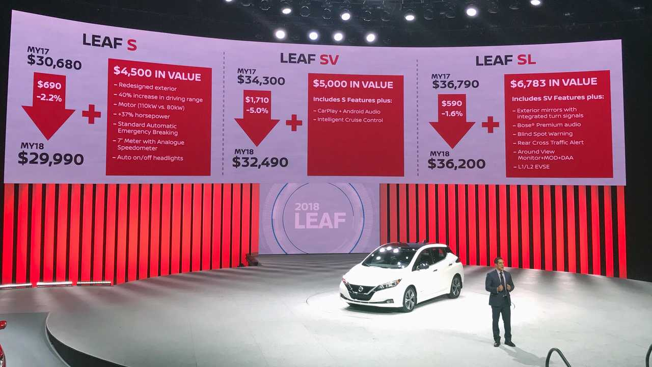 2018 Nissan Leaf Prices and Trim Levels