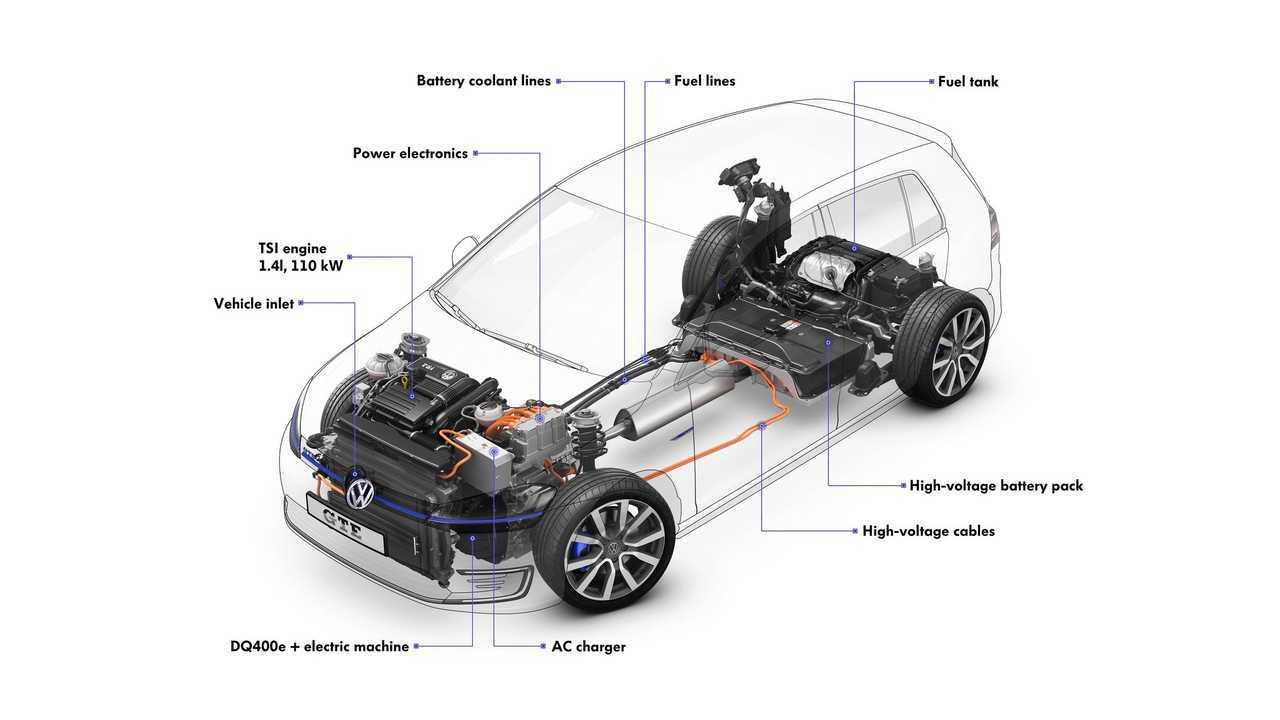 Volkswagen: Solid-State Batteries Have Potential For 1,000 Wh/l - 435-Mile Range