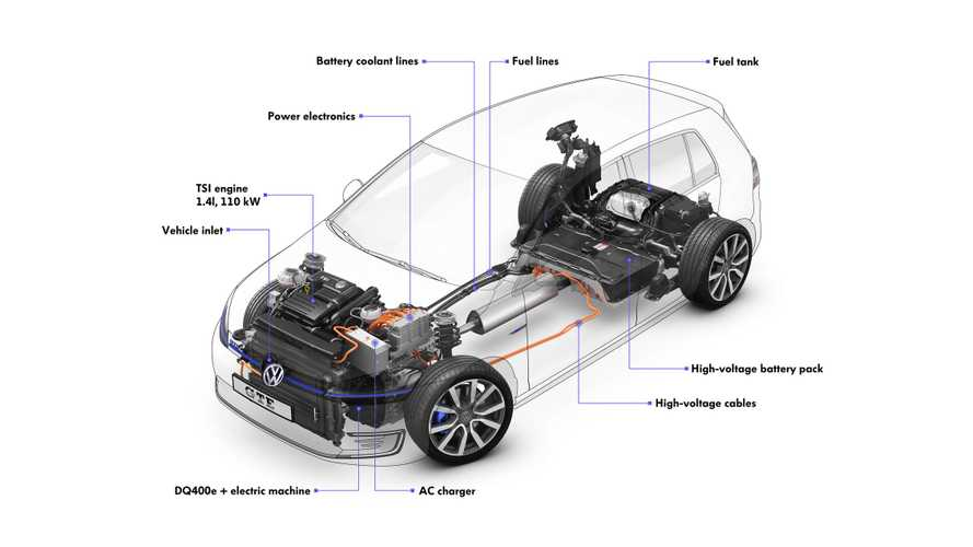 Volkswagen: Solid-State Batteries Have Potential For 1,000 Wh/l - 435-Mile Range