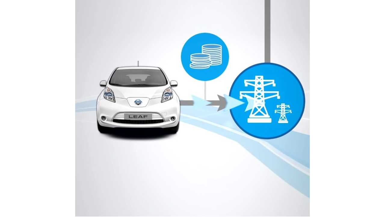 Nissan LEAF-To-Home Prepped For Commercialization In U.S., Will Be Nissan's Primary Focus At 2017 NAIAS