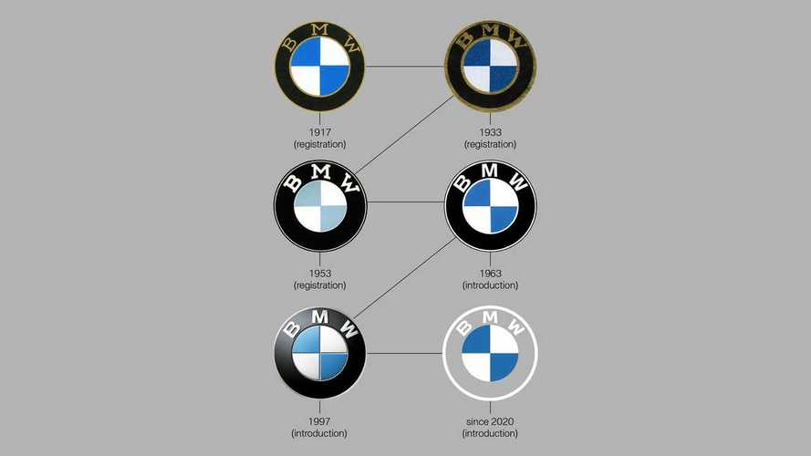 What's The Deal With BMW's New Logo?