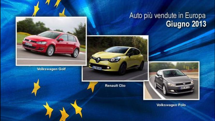 Le auto più vendute in Europa, la classifica di giugno 2013