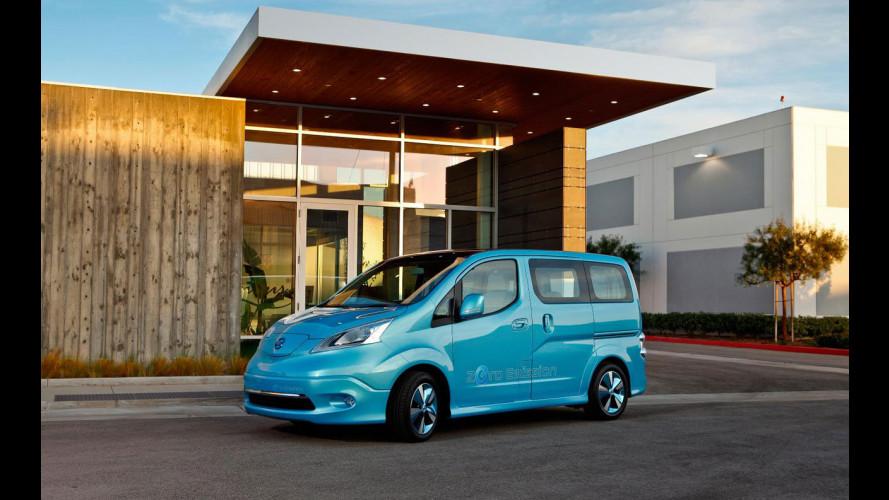 La nuova compatta Nissan nascerà a Barcellona
