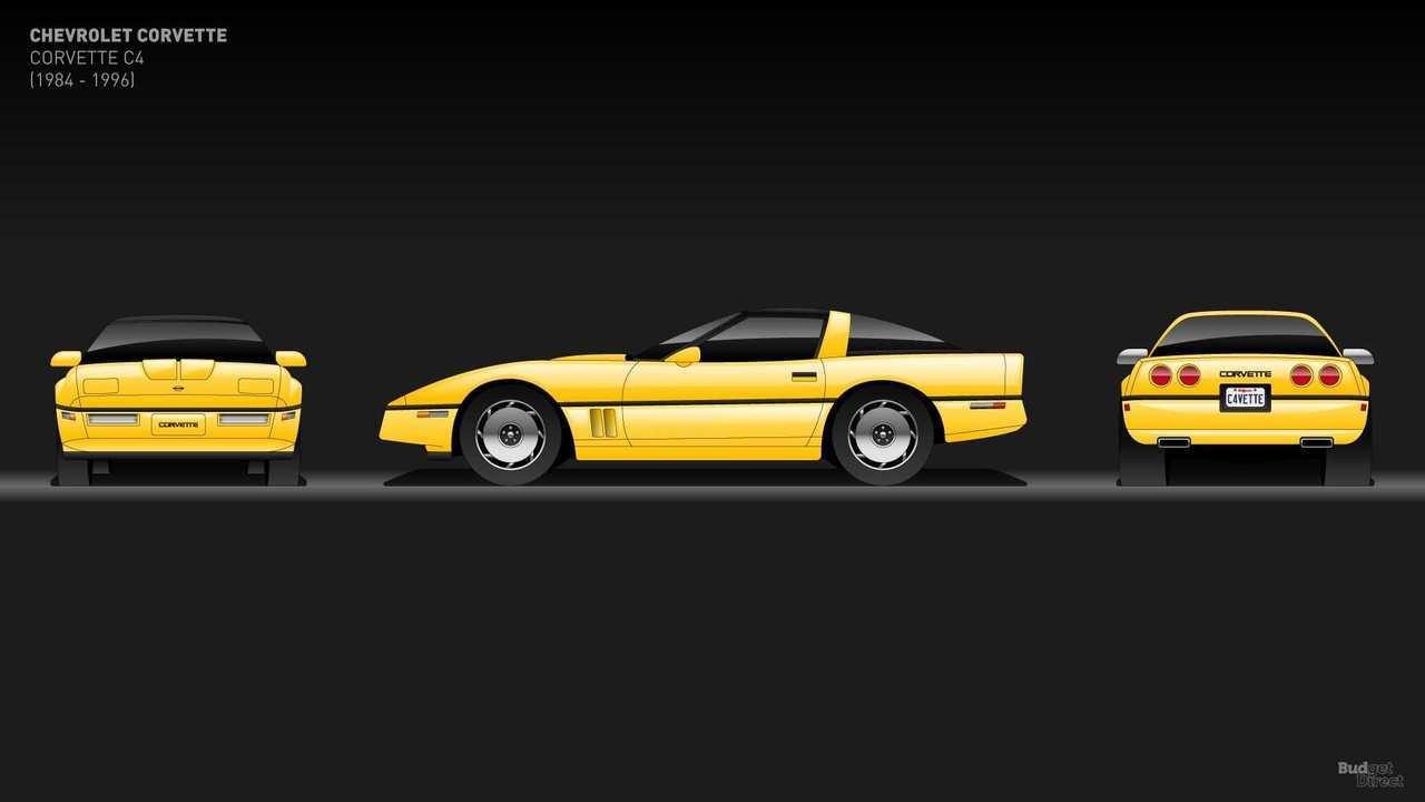 Chevrolet Corvette C4 (1984 - 1996)