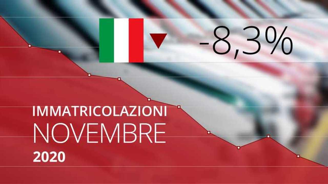 Immatricolazioni mercato auto italia novembre 2020