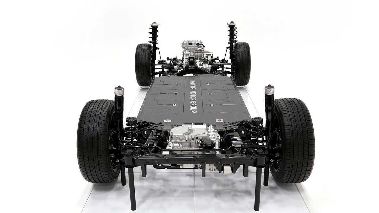 Hyundai Electric-Global Modular Platform (E-GMP)