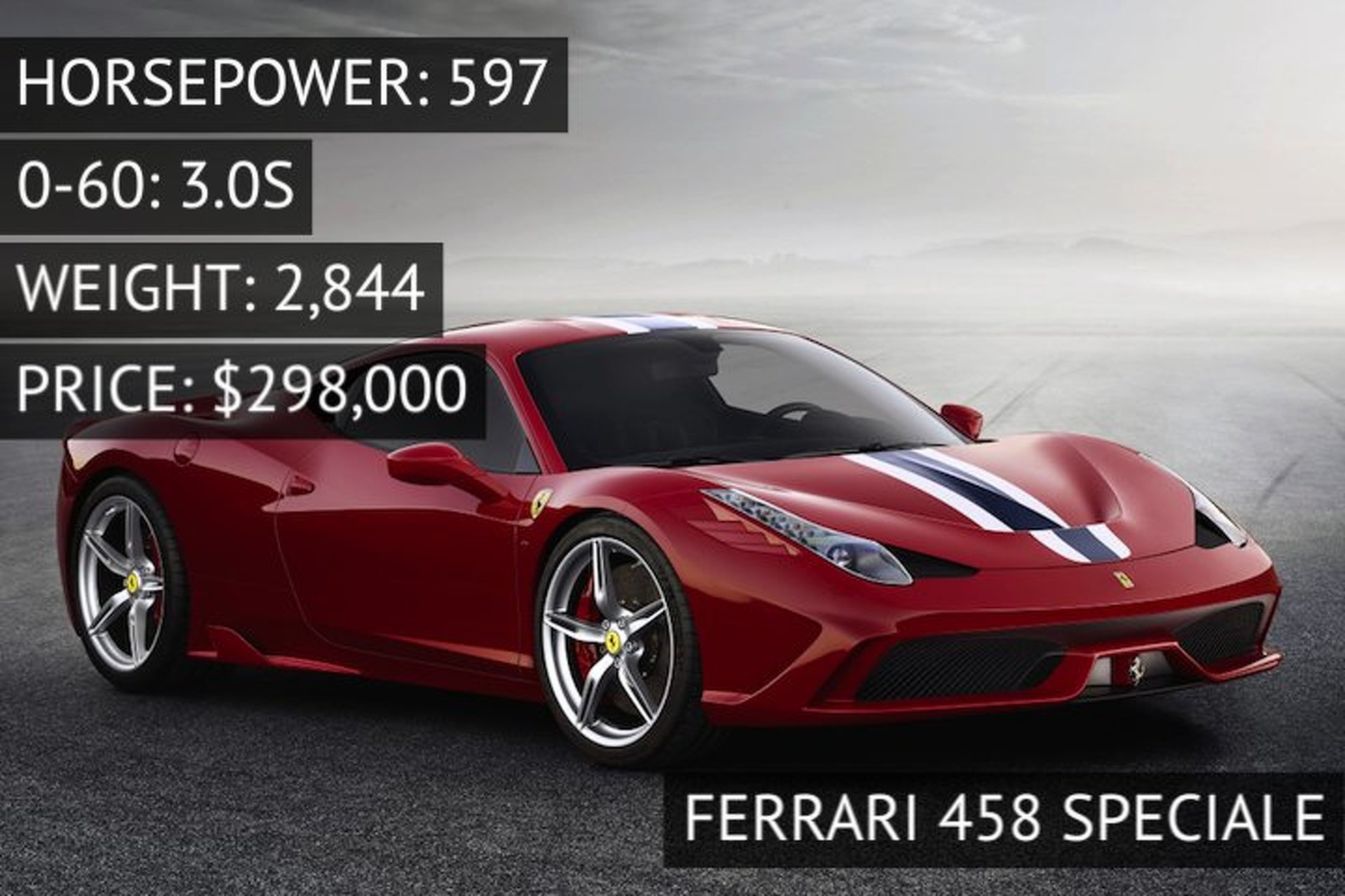 McLaren 650S vs Ferrari 458 Speciale: Which Would You Choose? [Poll]