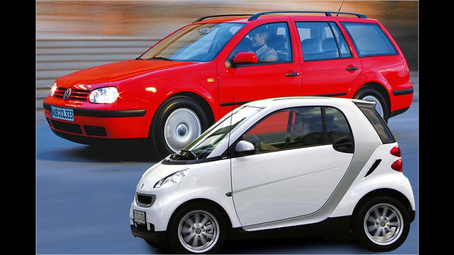Die besten Autos für Fahranfänger