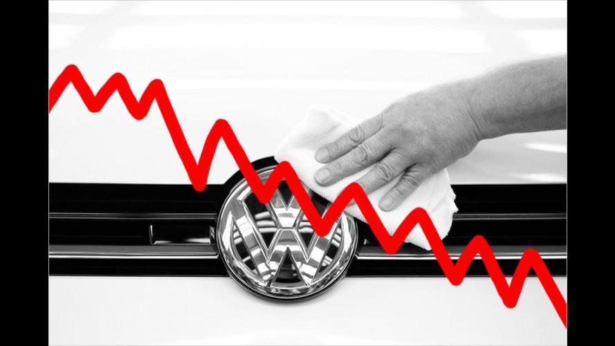 Rekordverlust bei VW
