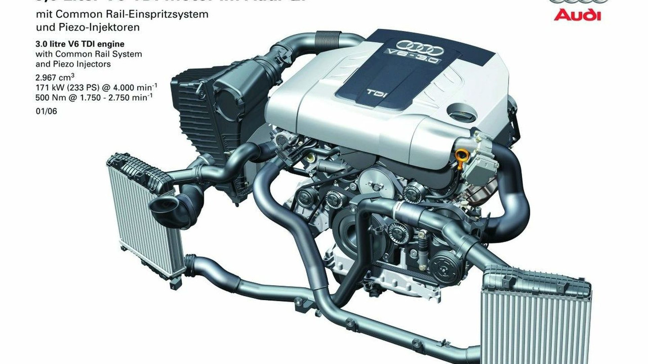 Audi 3.0 TDI engine