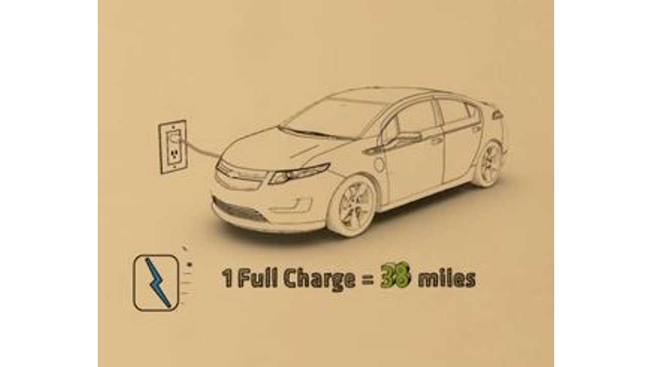 Plug In or Gas Up...With the Volt the Choice is Yours