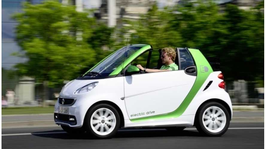 Smart Predicts Fortwo Electric Drive Sales for 2013