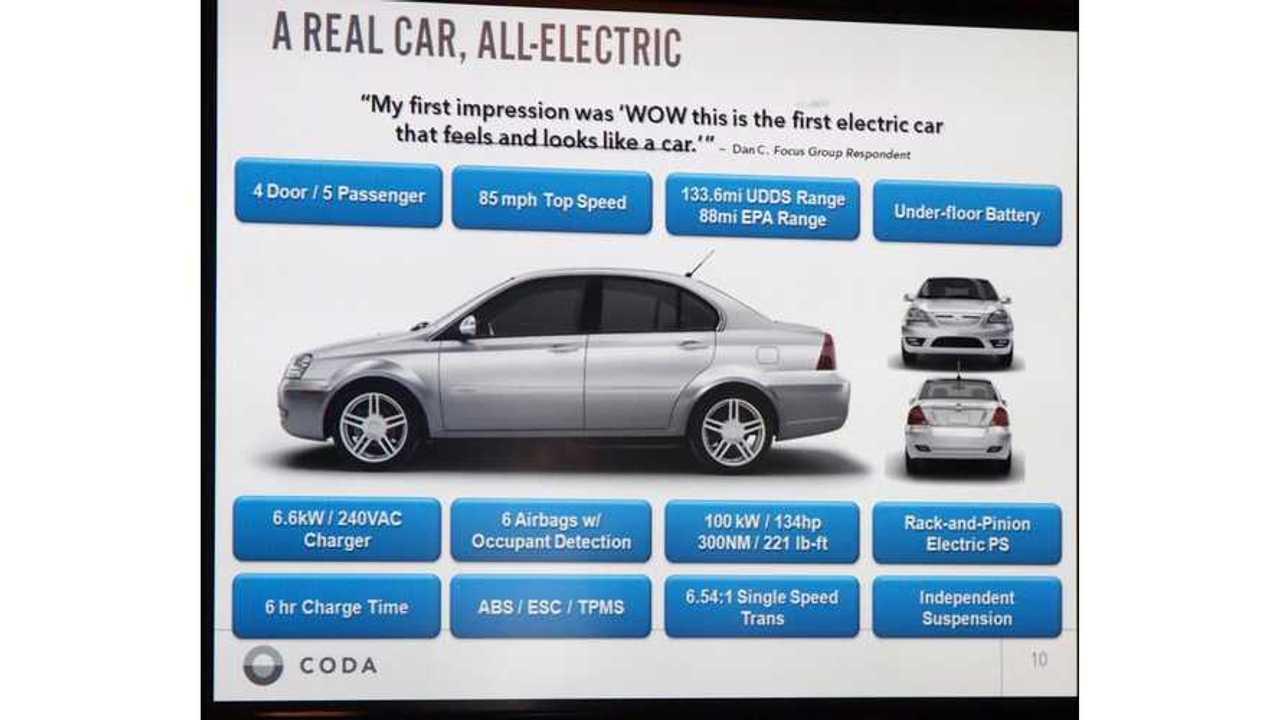 coda-sedan-electric-vehicle-51.21492228_std