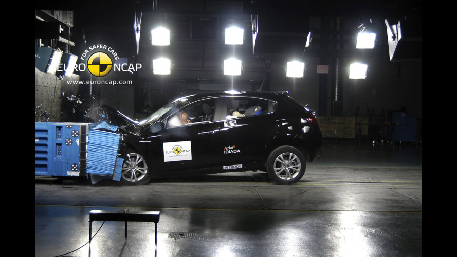 Crash Test Alfa Romeo Giulietta