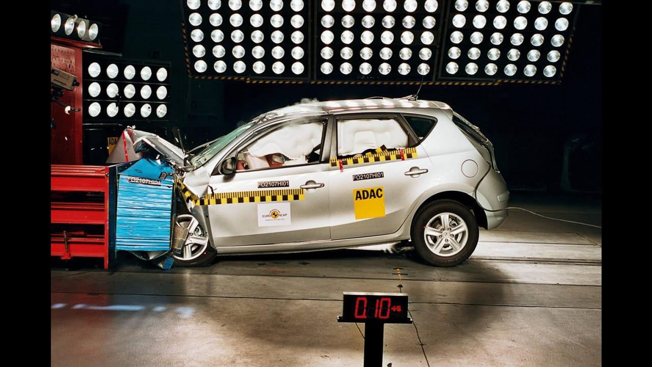 Hyundai i30 Euro NCAP