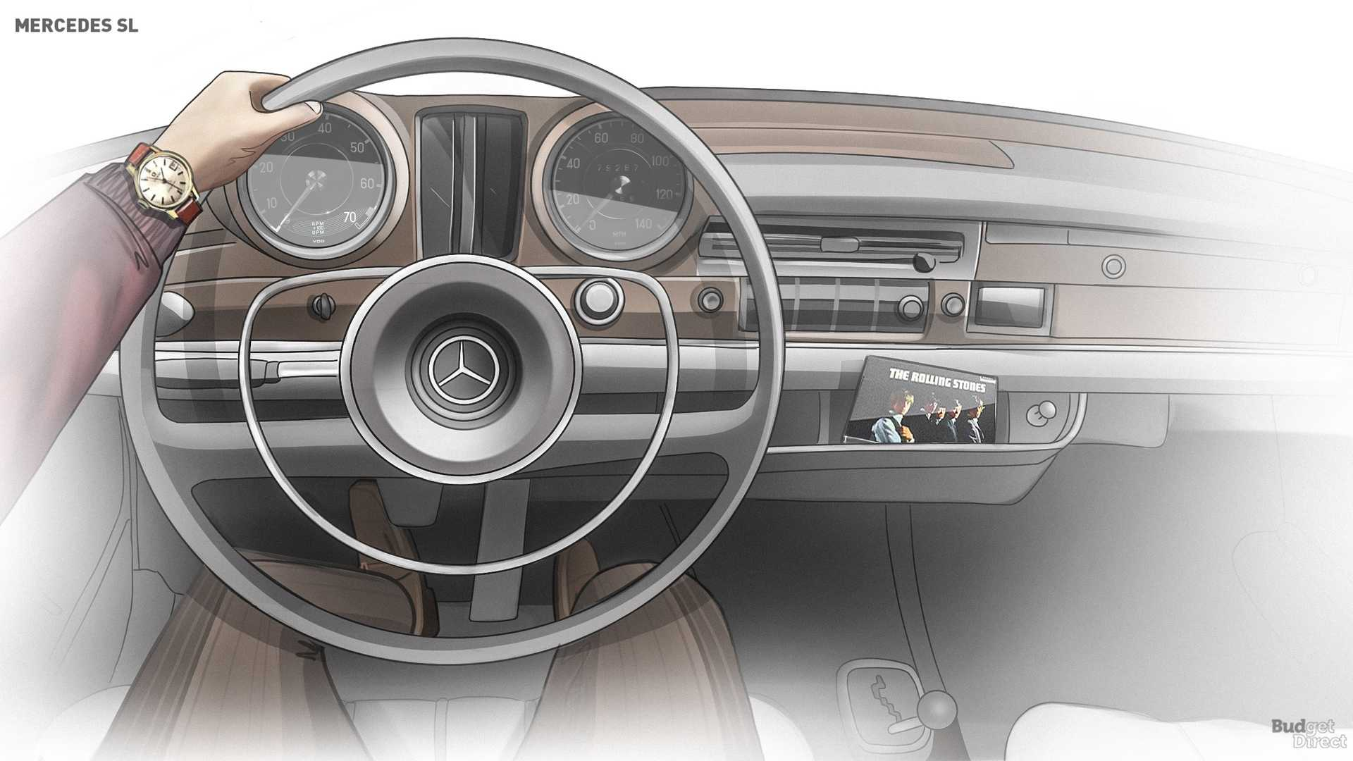 Check out the Mercedes SL interior's evolution across all 6 generations