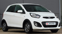 Kia Picanto R-Cross