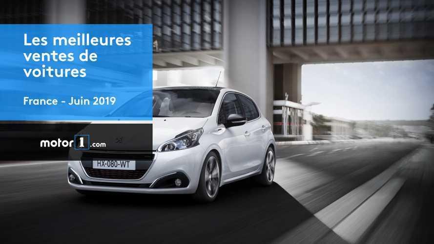 VIDÉO - Les 10 voitures les plus vendues en juin 2019 en France
