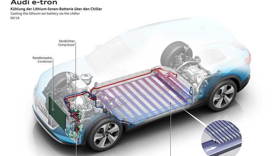 Auto elettriche, perché hanno bisogno del raffreddamento