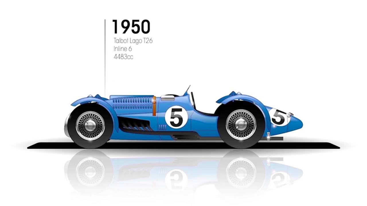 1950: Talbot Lago Grand Sport T26