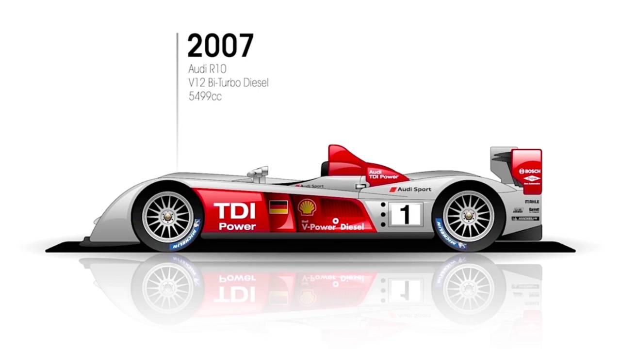 2007: Audi R10 TDI