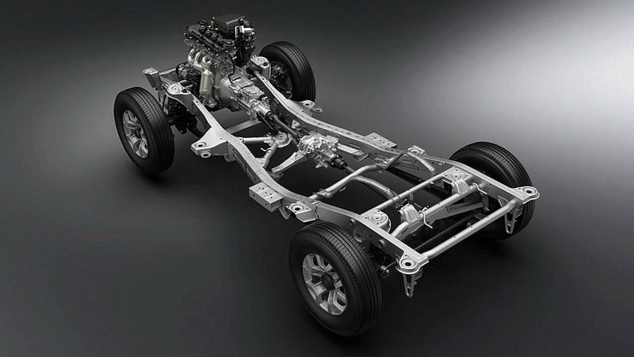 Suzuki Jimny 2019: chasis y ángulos 4x4