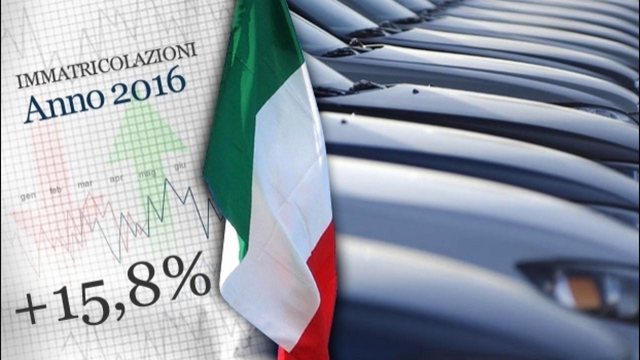 [Copertina] - Mercato auto, l'Italia chiude ancora a due cifre